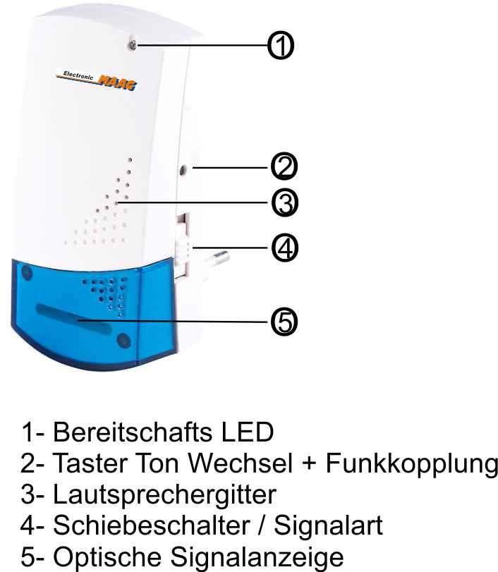 megashop365.de - Funkklingel Komplett-Set m-e Maag Electronic ...